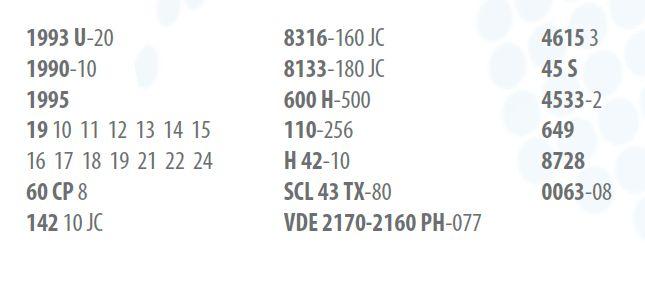 GEDORE MAGIC 1100-01