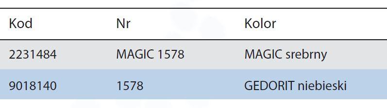 gedore magic 1578